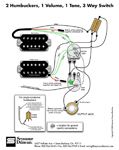branchement_micros_telecaster_2_humbuckers